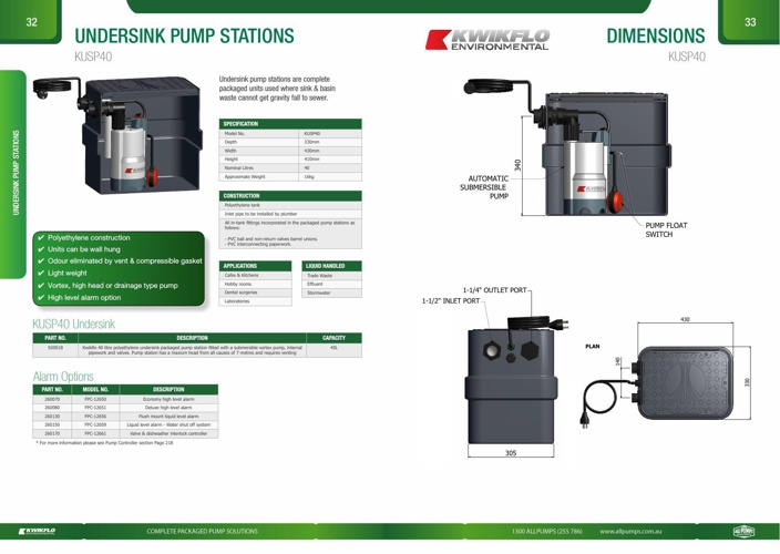 KUSP40 Undersink Pump Stations