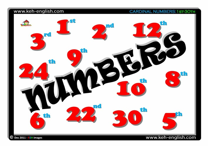 Numbers - Set 3 (VIP) no full screen cardinal 1st - 30th