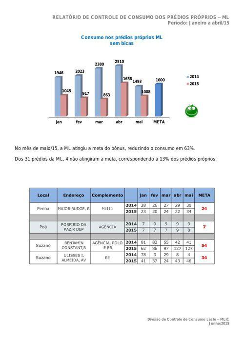 Relatório  consumo prédios próprios maio_15