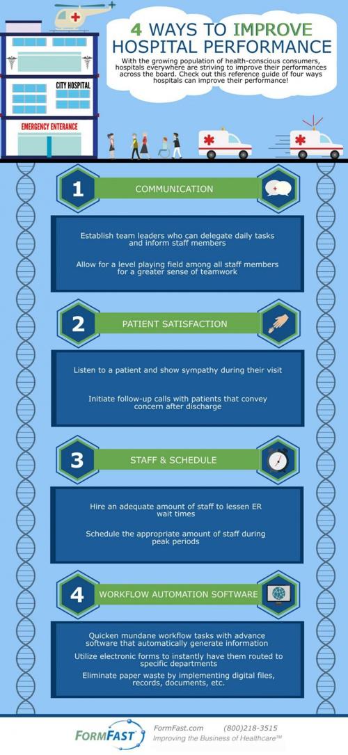 4 Ways to Improve Hospital Performance