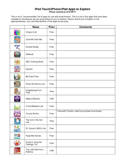 Early Childhood iPad Apps