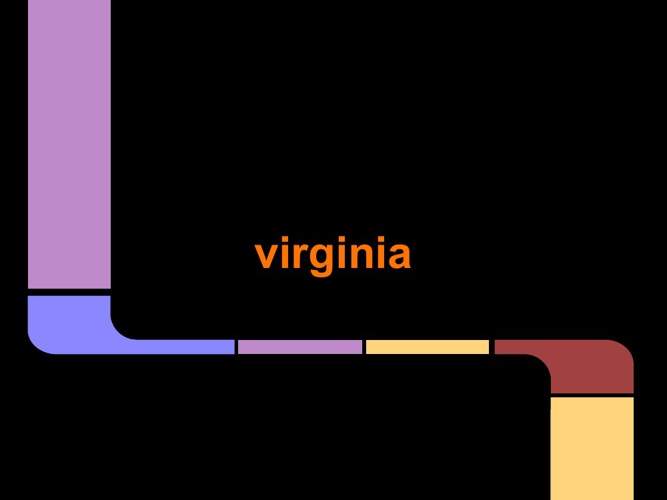 virginina
