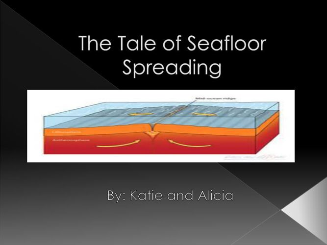 The Tale of Seafloor Spreading