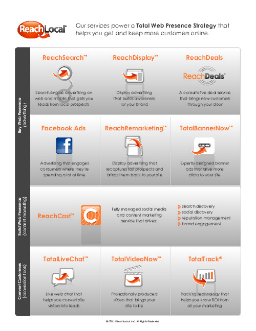 ReachLocal Media Kit Basic