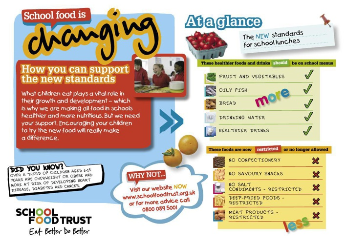 Packed Lunch Leaflet