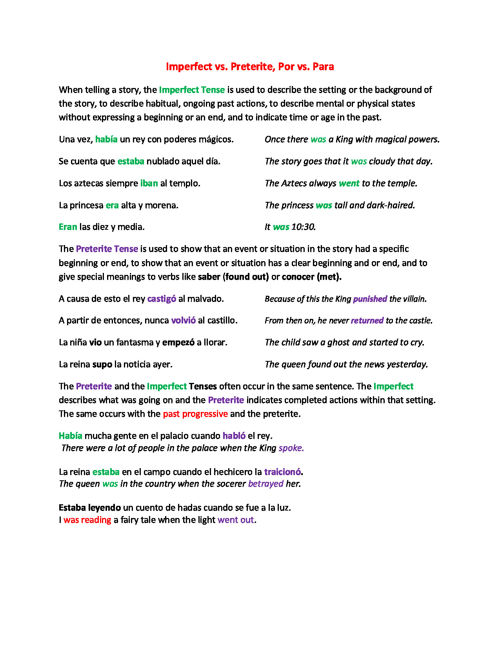 Spanish IVB Grammar Notes