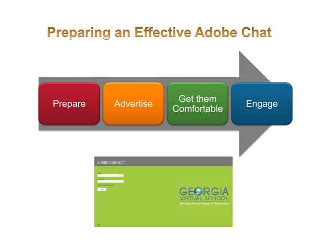 Effective Adobe Chats