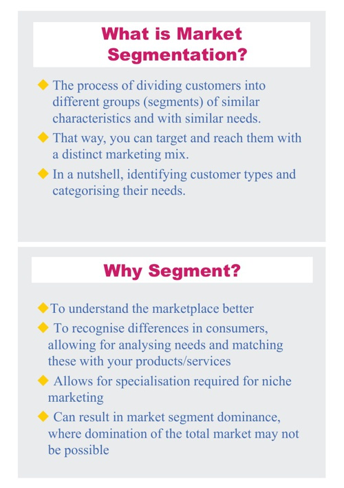 Market segmentation and positioning