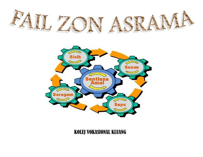 Zon Asrama