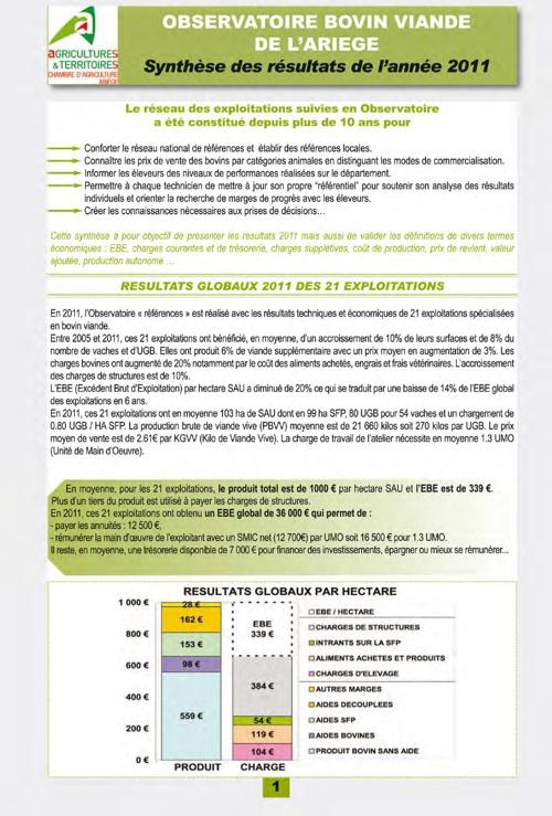 Observatoire Technico-économique de l'Ariège