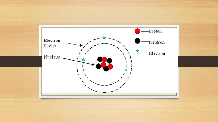 science by ksharma