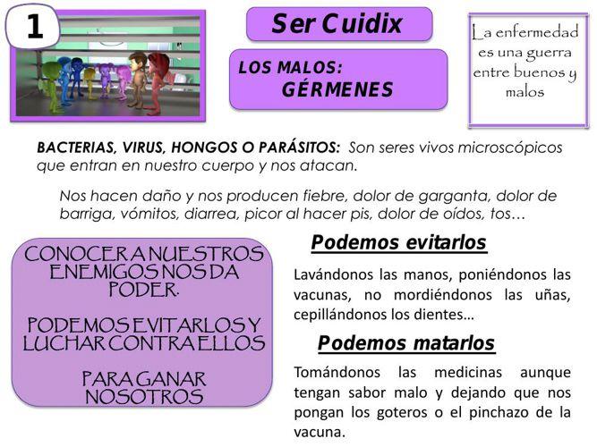 powerpoint cuidix primaria