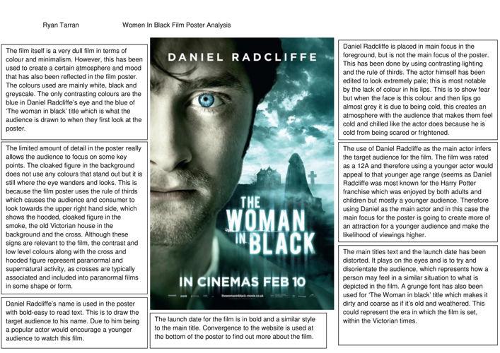 Horror Film Poster Analysis