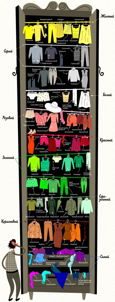 77 оттенков вашего гардероба