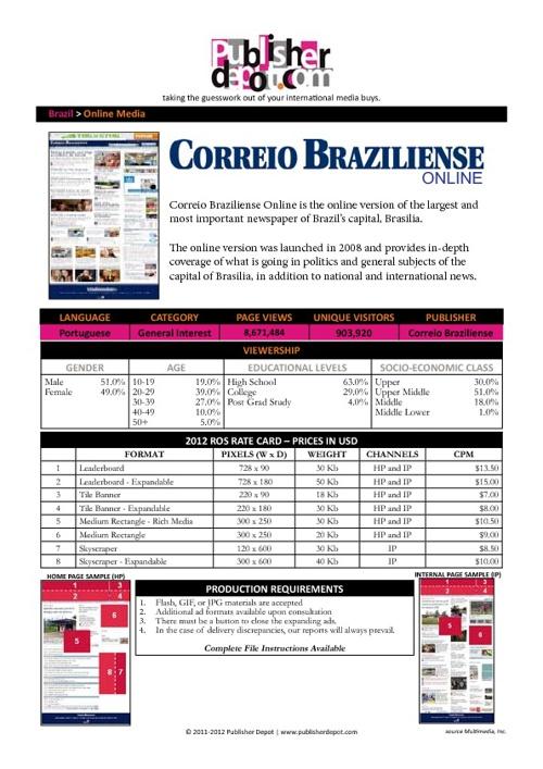 Brazil - Online Medias