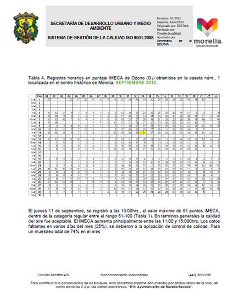 Informe Septiembre 2014