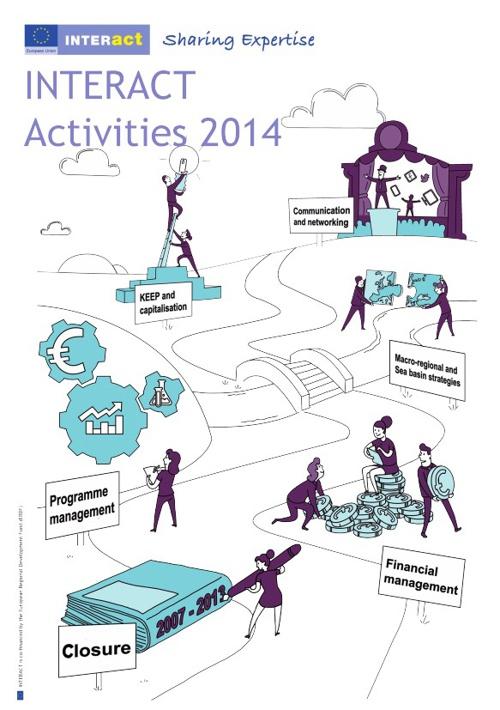 Copy of INTERACT Activities 2014