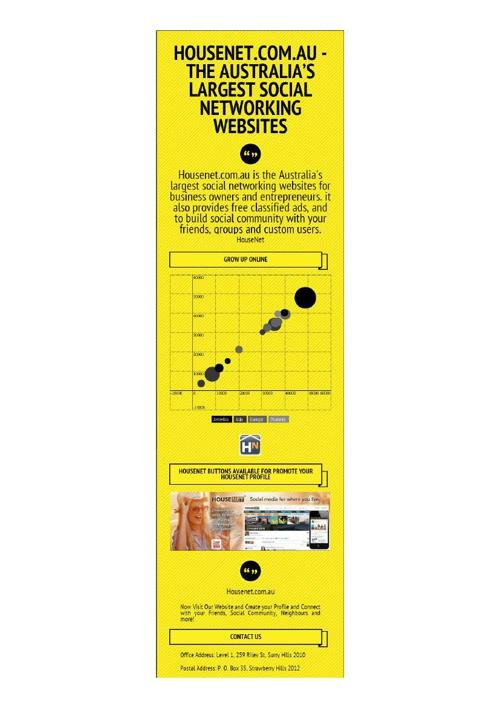 Housenet.com.au - The Australia's Largest Social Networking Webs