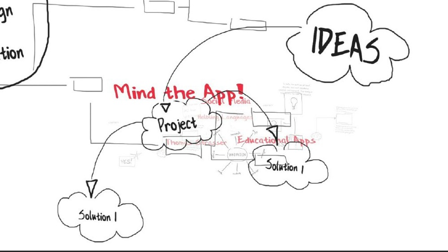 MIND THE APP Sao Paolo 2014NEW