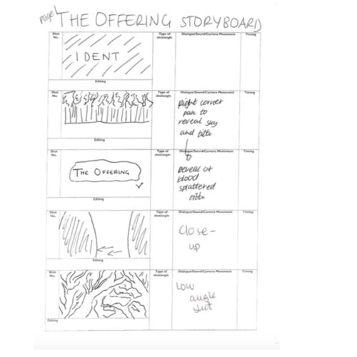 the offering storyboard