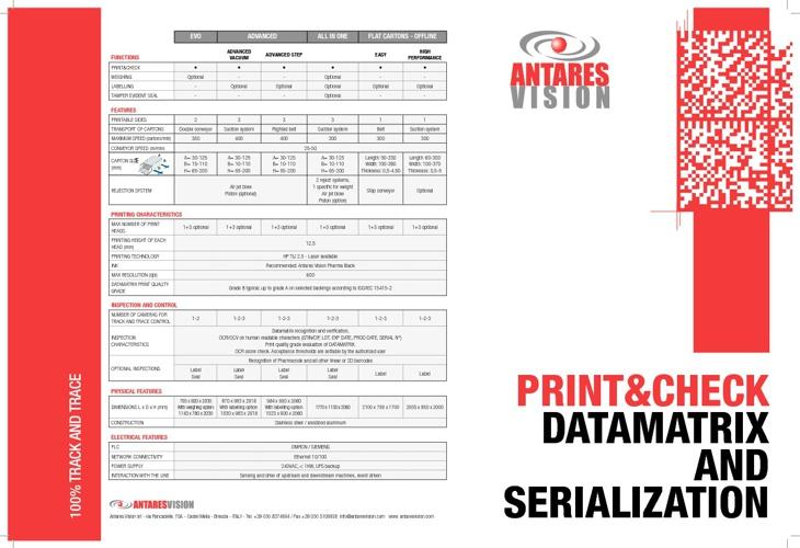 Print & Check