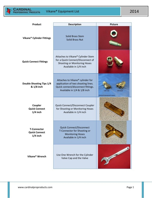 Vikane Equipment List 2014