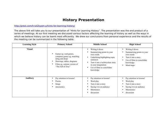 HINTS_FOR_LEARNING_HISTORY