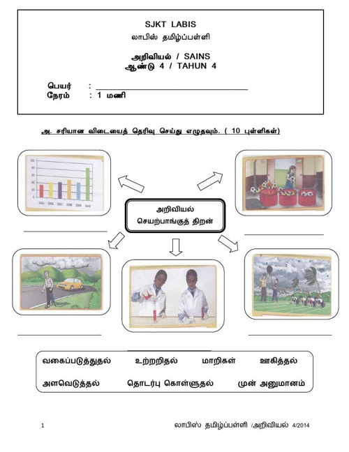 science pkbs1 year 4