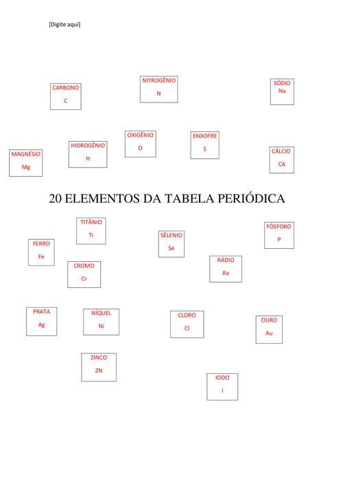 20 ELEMENTOS DA TABELA PERIODICA