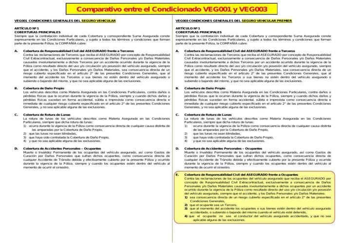Comparativo VEG001 y VEG003