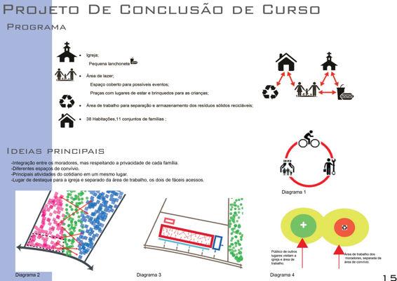 Portifólio parte 2-Projeto de Conclusão de Curso
