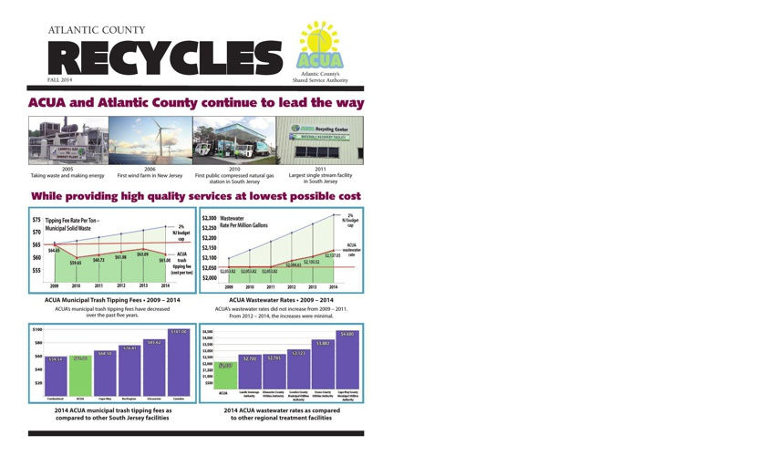 Atlantic County Recycles Newsletter - Fall 2014