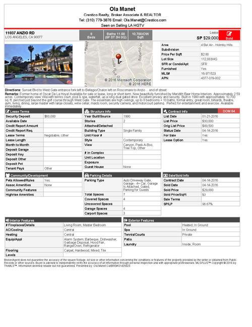 Sample Real Estate Transactions