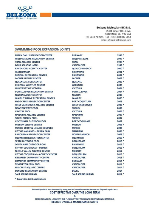 APPLICATION LIST 2014