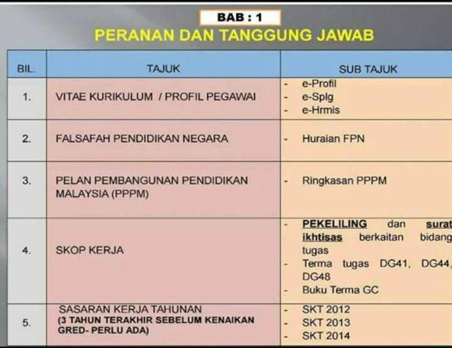 Maklumat PPPB