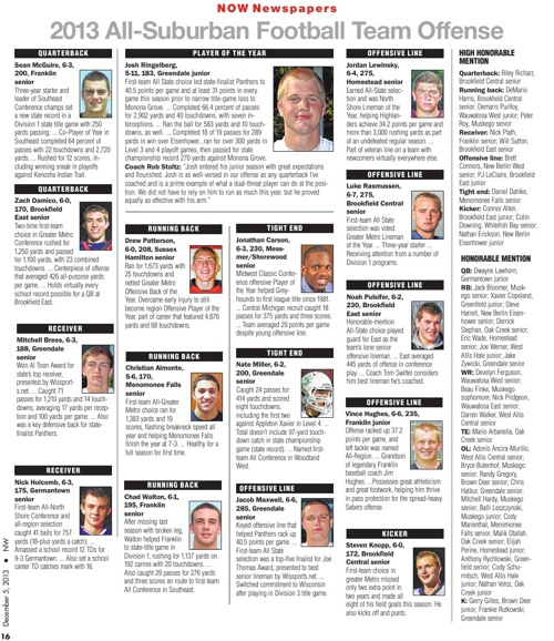 2013 All-Suburban Football Team