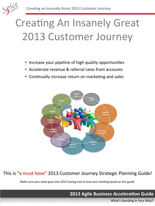Creating an Insanely Great Customer Journey Book