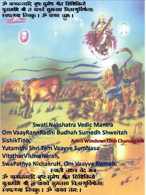 Nakashtra Mantras