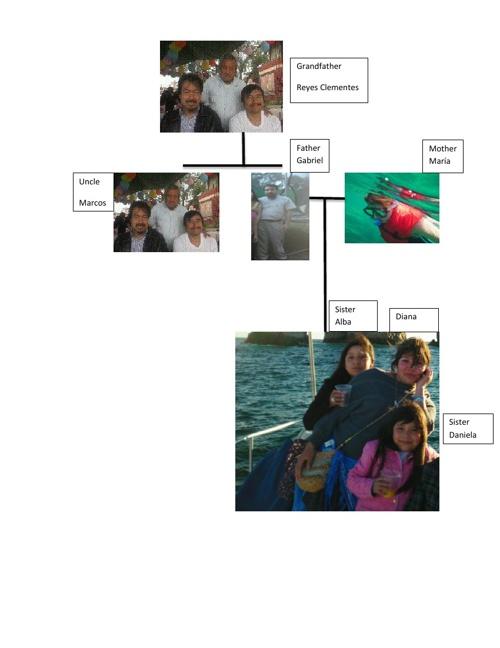 Diana´s family