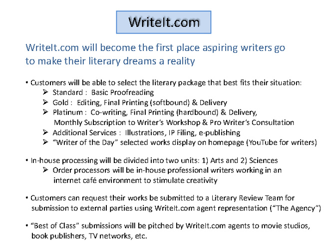 WriteIt.com Business Model