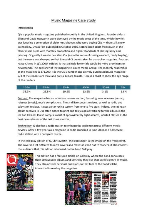 Muisc Magazine Case Study