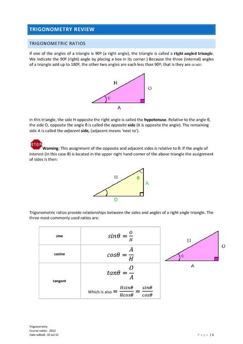 SME4 Trigonometry
