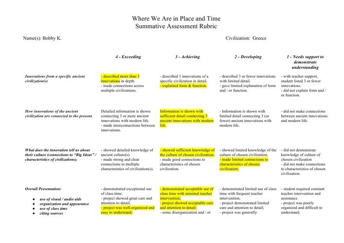 My summative assessment rubrc