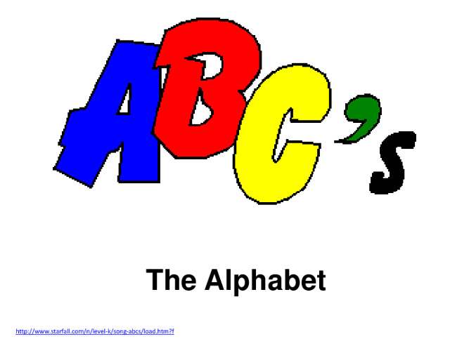Copy of The Alphabet