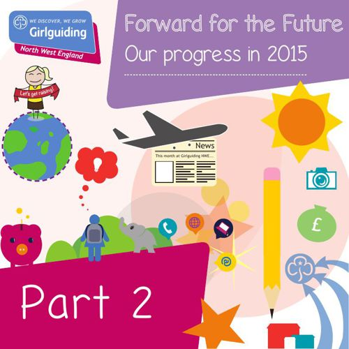 Forward for the Future Part 2
