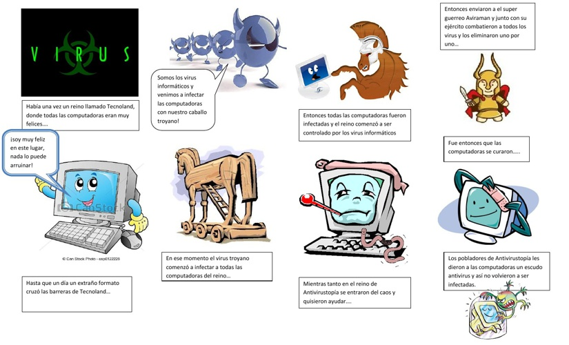 Historieta del Virus Informático