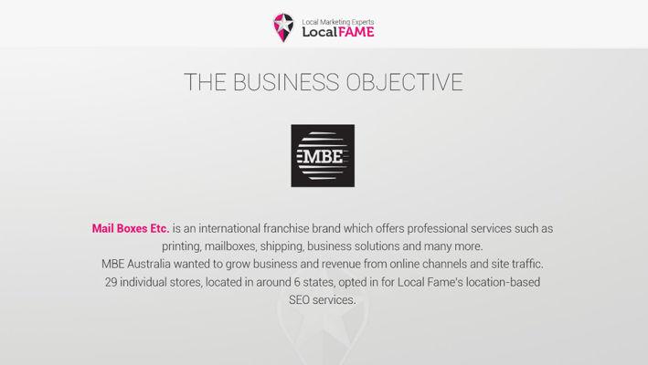 Online Marketing for MBE Franchise Case Study