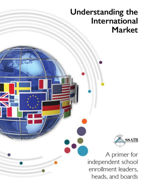 Understanding the International Market