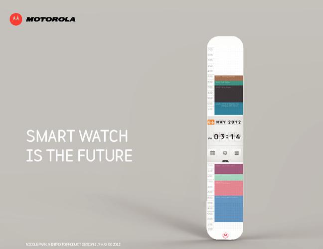 Motorola-SmartWatch (future 2015)