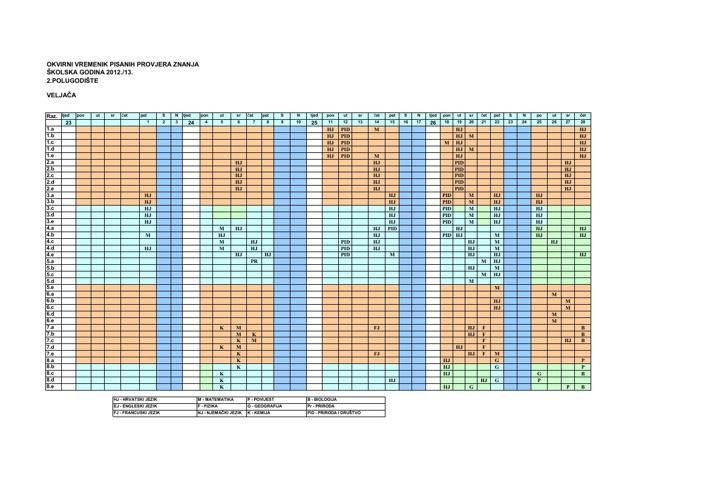 Okvirni vremenik OŠ Sesvetski Kraljevec - 2.polugodište